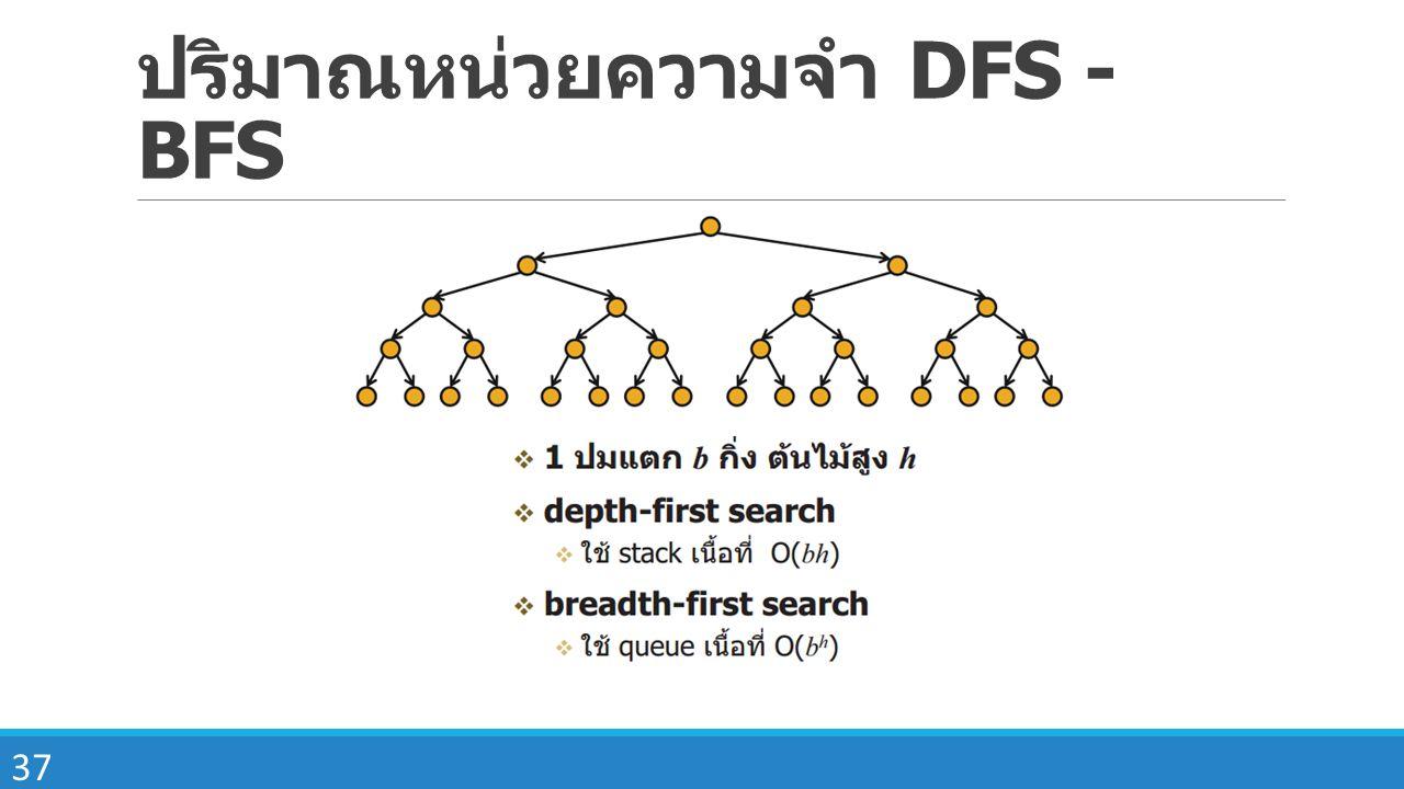 ปริมาณหน่วยความจำ DFS - BFS