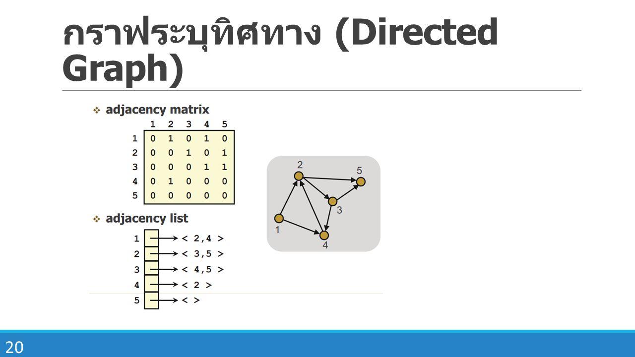 กราฟระบุทิศทาง (Directed Graph)