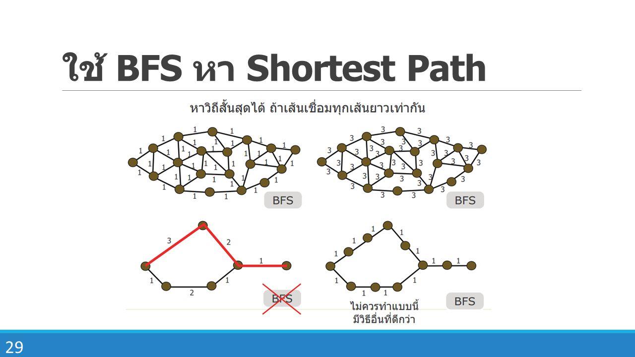 ใช้ BFS หา Shortest Path