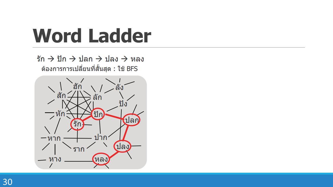 Word Ladder