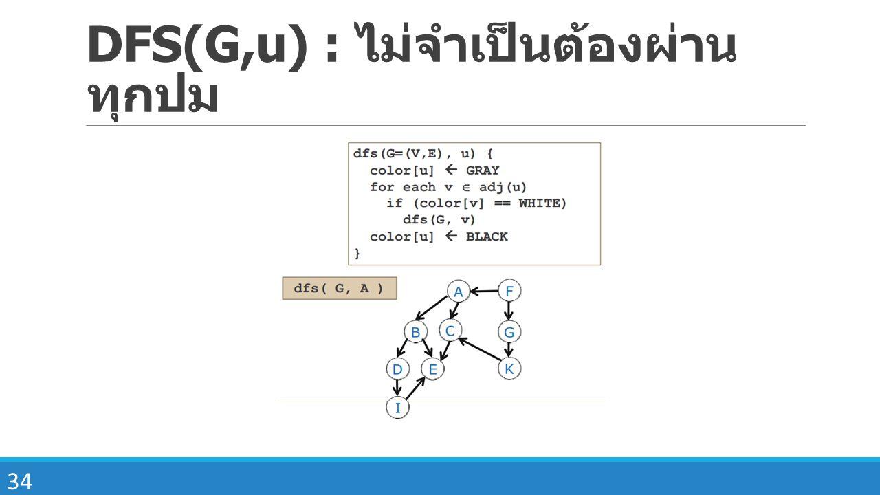 DFS(G,u) : ไม่จำเป็นต้องผ่านทุกปม