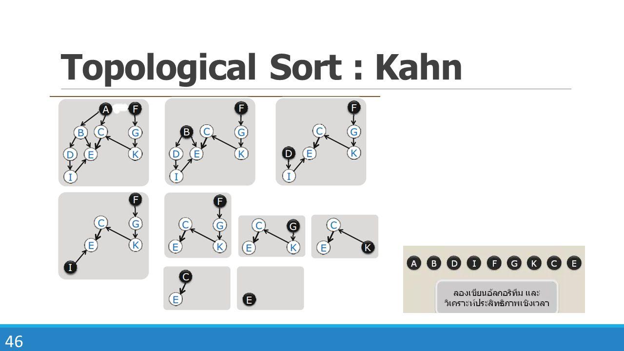 Topological Sort : Kahn