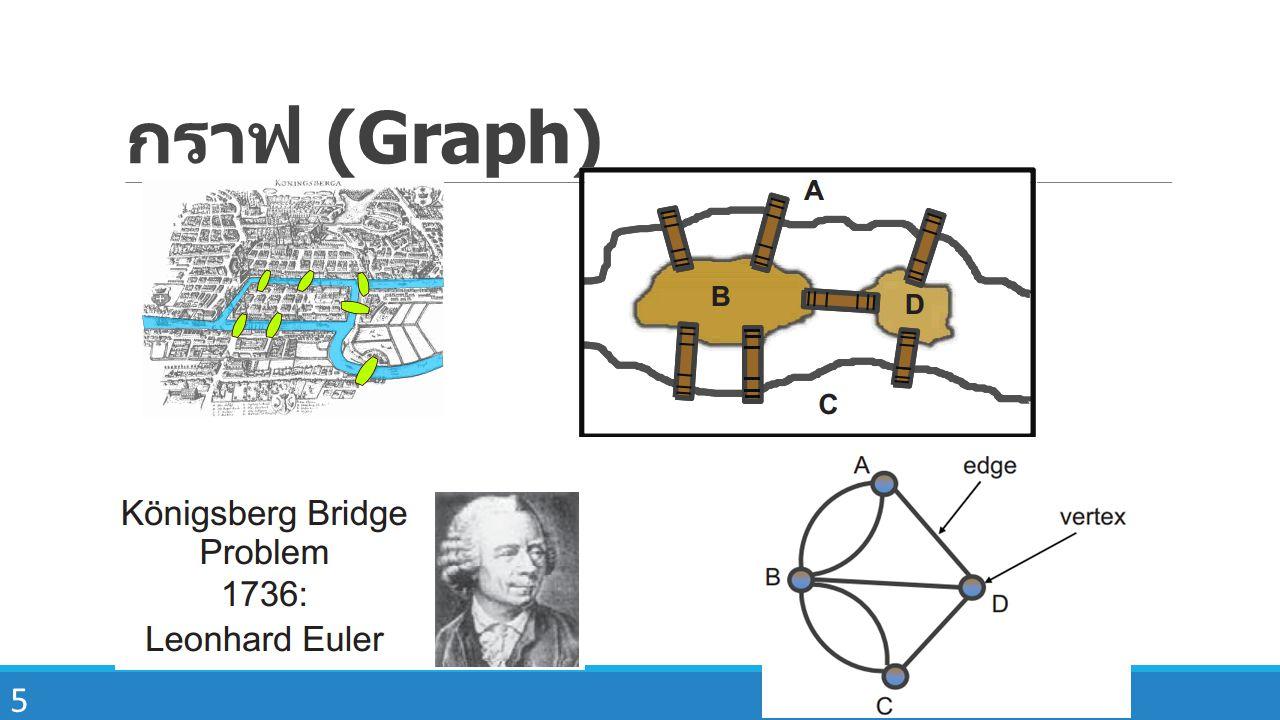 กราฟ (Graph)