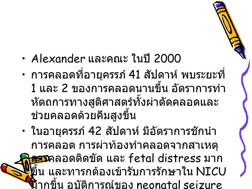 Alexander และคณะ ในปี 2000
