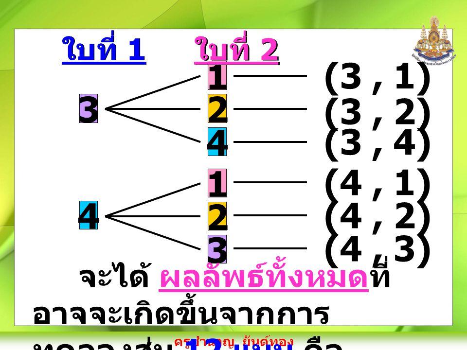 ใบที่ 1 1. 2. 4. ใบที่ 2. 3. (3 , 1) (3 , 2) 3. (3 , 4) (4 , 1) (4 , 2) 4. (4 , 3) จะได้ ผลลัพธ์ทั้งหมดที่อาจจะเกิดขึ้นจากการ.