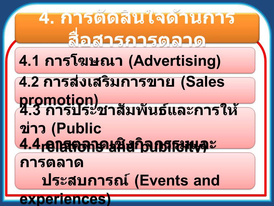 4. การตัดสินใจด้านการสื่อสารการตลาด