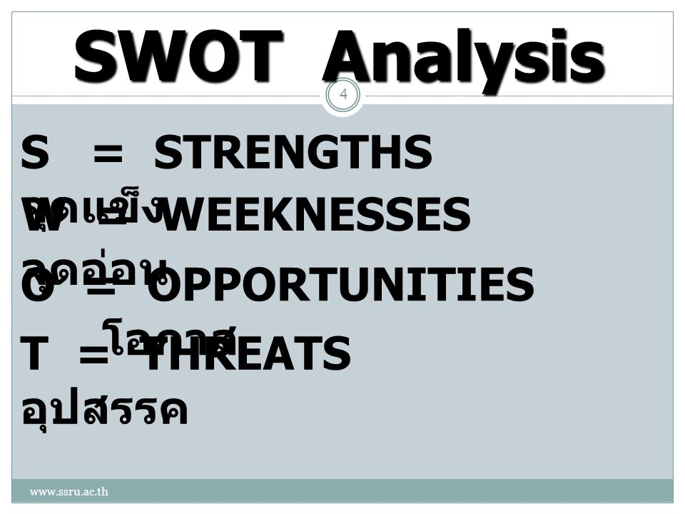 SWOT Analysis S = STRENGTHS จุดแข็ง W = WEEKNESSES จุดอ่อน