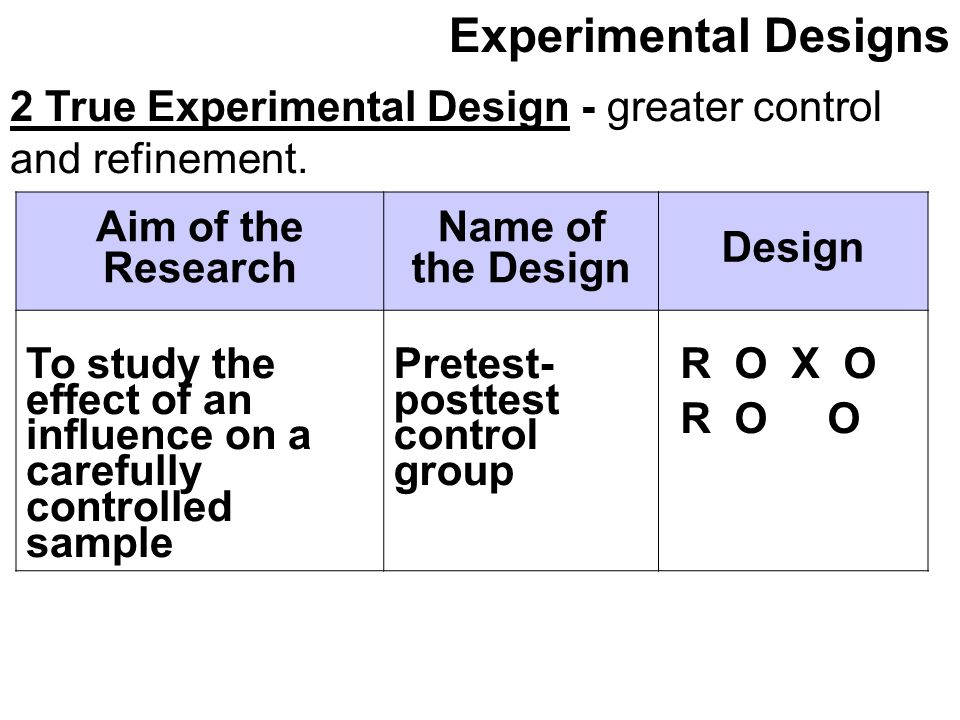 Experimental Designs 2 True Experimental Design - greater control and refinement. Aim of the Research.