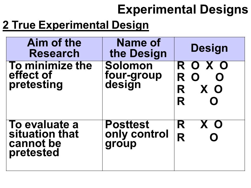 Experimental Designs 2 True Experimental Design Aim of the Research