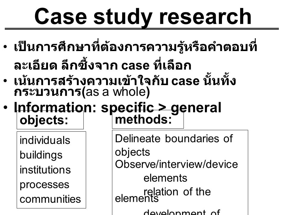 Case study research Information: specific > general