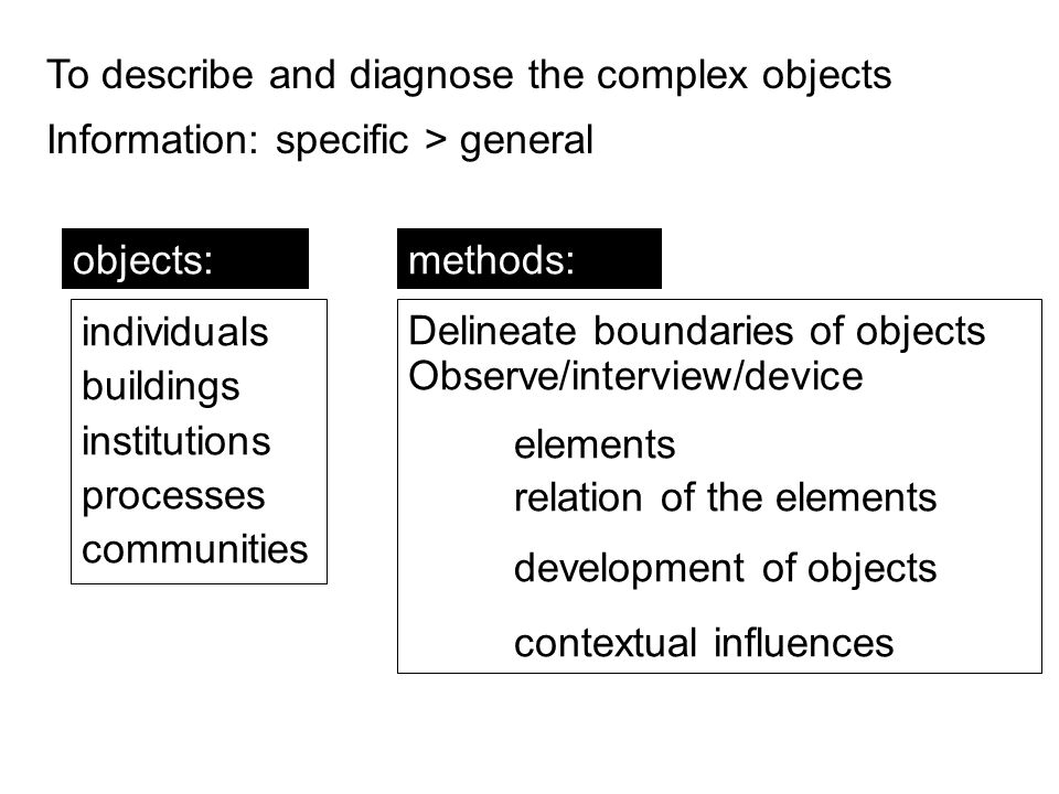 To describe and diagnose the complex objects