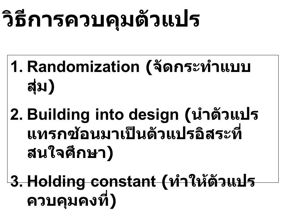 วิธีการควบคุมตัวแปร Randomization (จัดกระทำแบบสุ่ม)