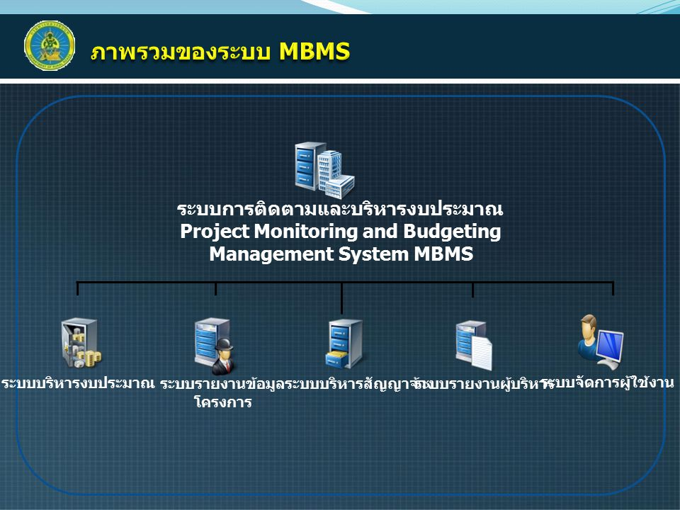 Project Monitoring and Budgeting Management System MBMS
