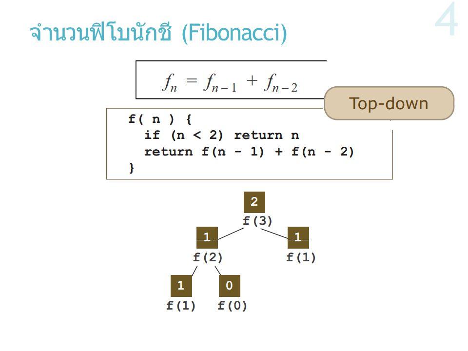 จำนวนฟิโบนักชี (Fibonacci)