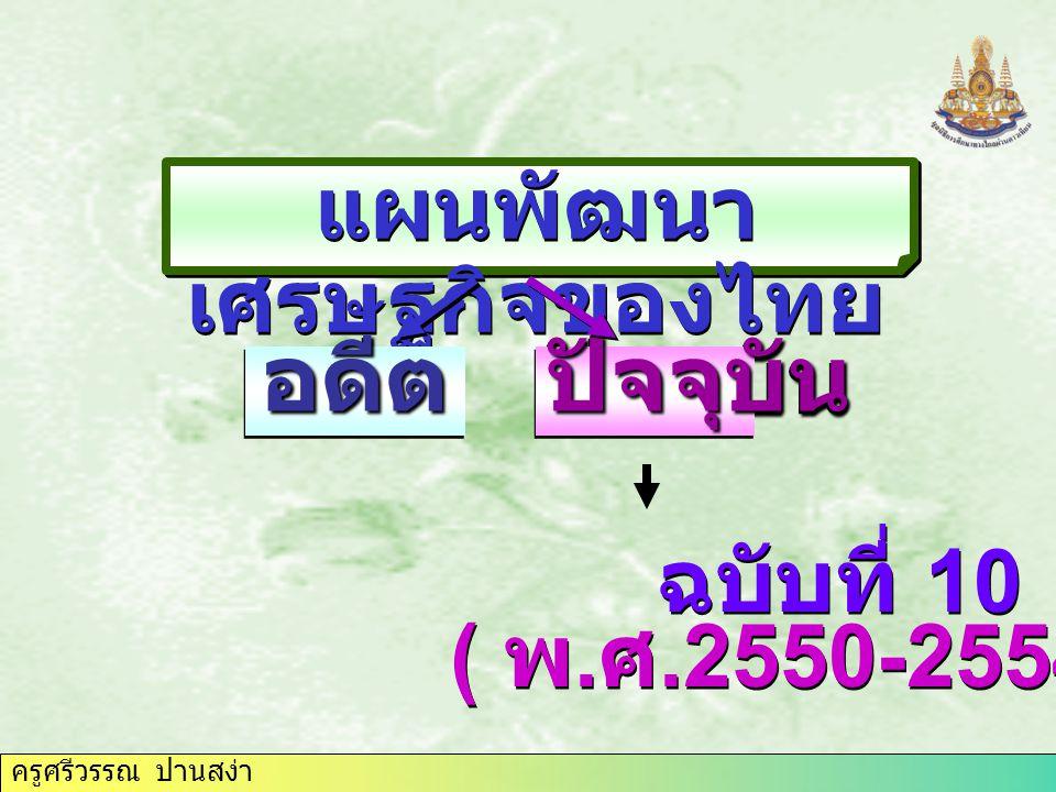 แผนพัฒนาเศรษฐกิจของไทย