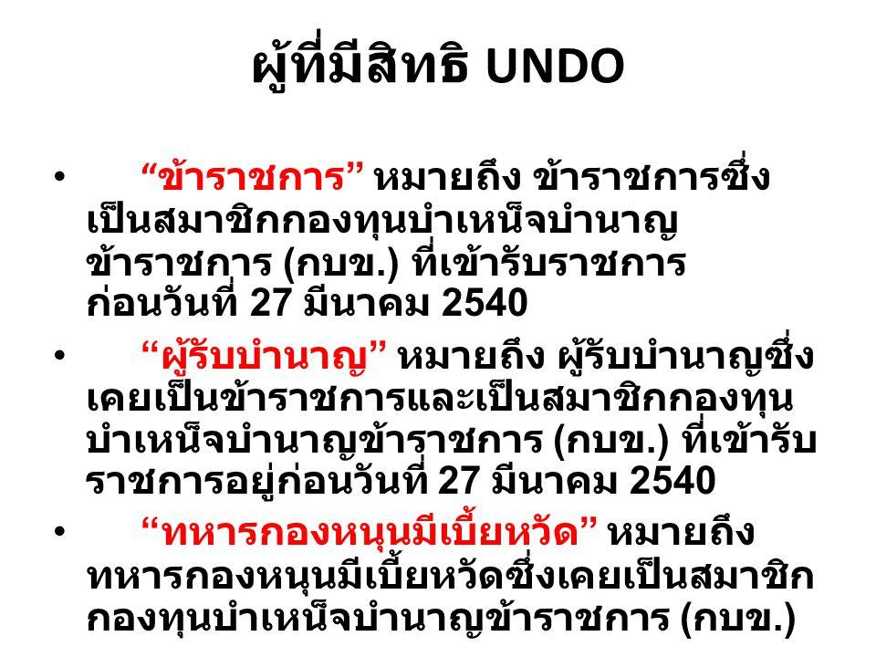 ผู้ที่มีสิทธิ UNDO