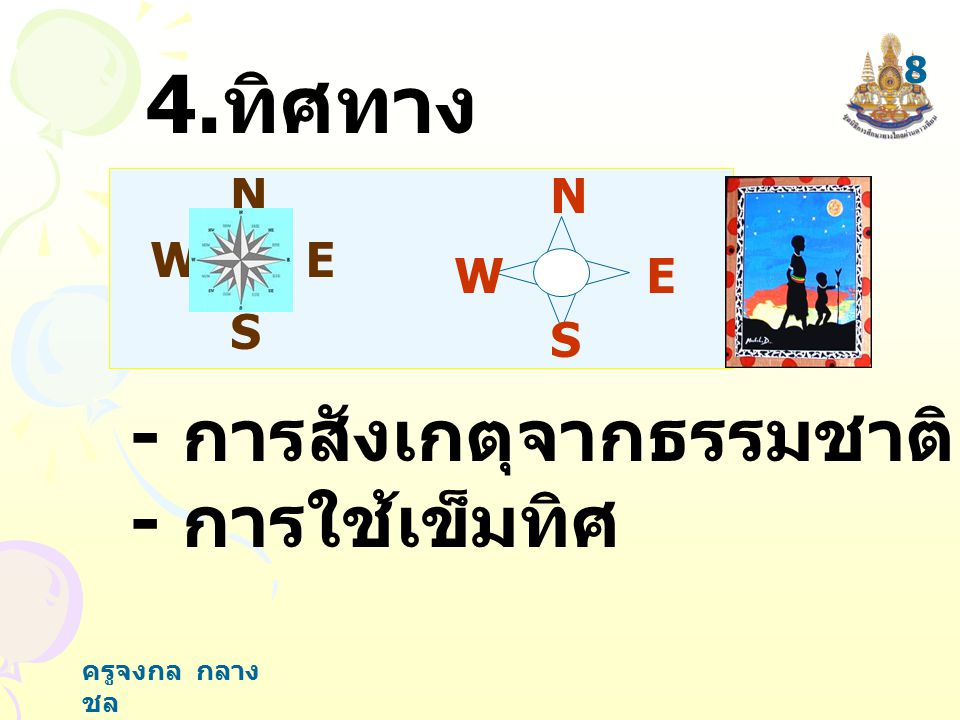4.ทิศทาง (direction) - การสังเกตุจากธรรมชาติ - การใช้เข็มทิศ N N W E W
