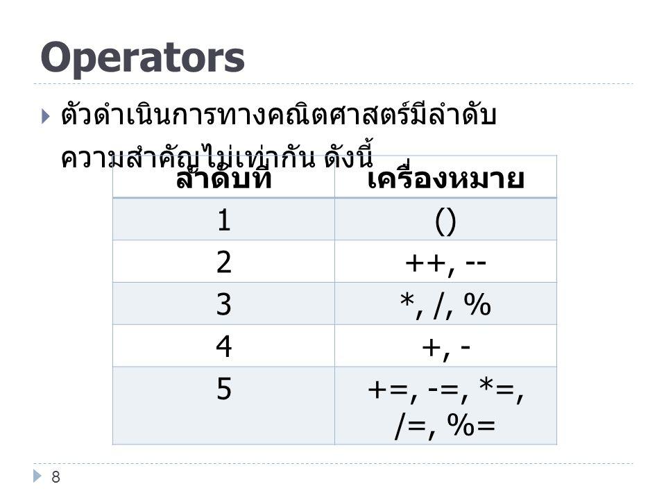 Operators ตัวดำเนินการทางคณิตศาสตร์มีลำดับ ความสำคัญไม่เท่ากัน ดังนี้