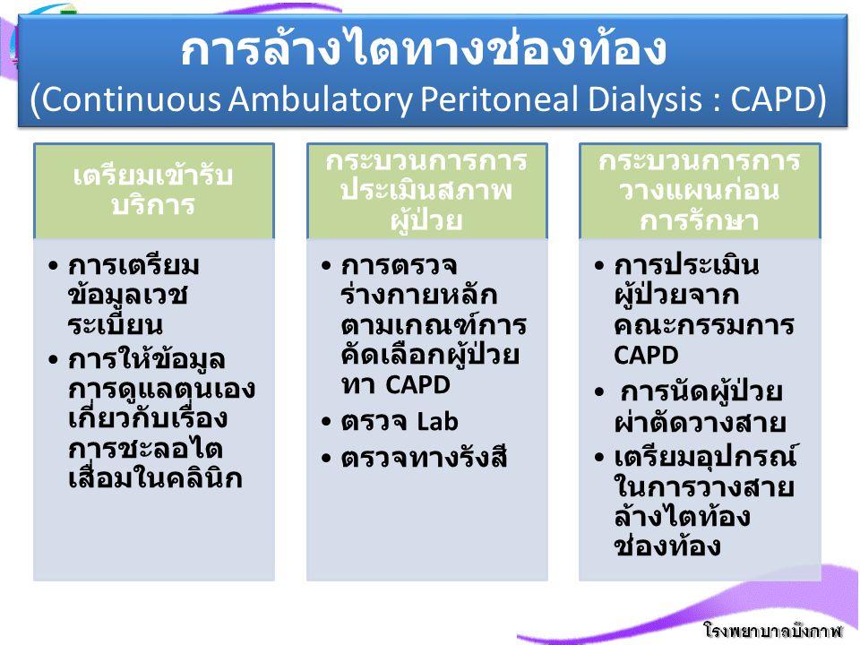 กระบวนการการประเมินสภาพผู้ป่วย กระบวนการการวางแผนก่อนการรักษา