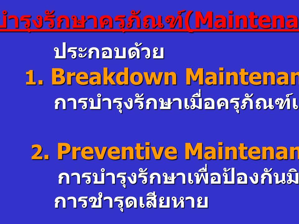 การบำรุงรักษาครุภัณฑ์(Maintenance)