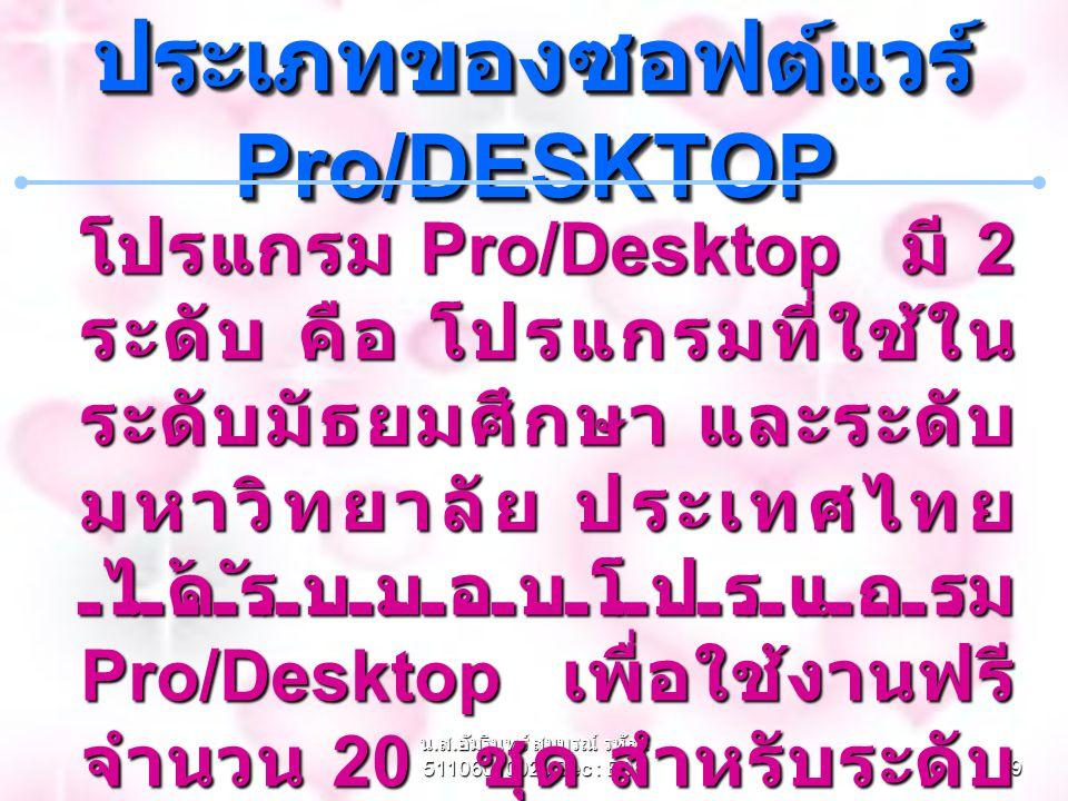 ประเภทของซอฟต์แวร์ Pro/DESKTOP