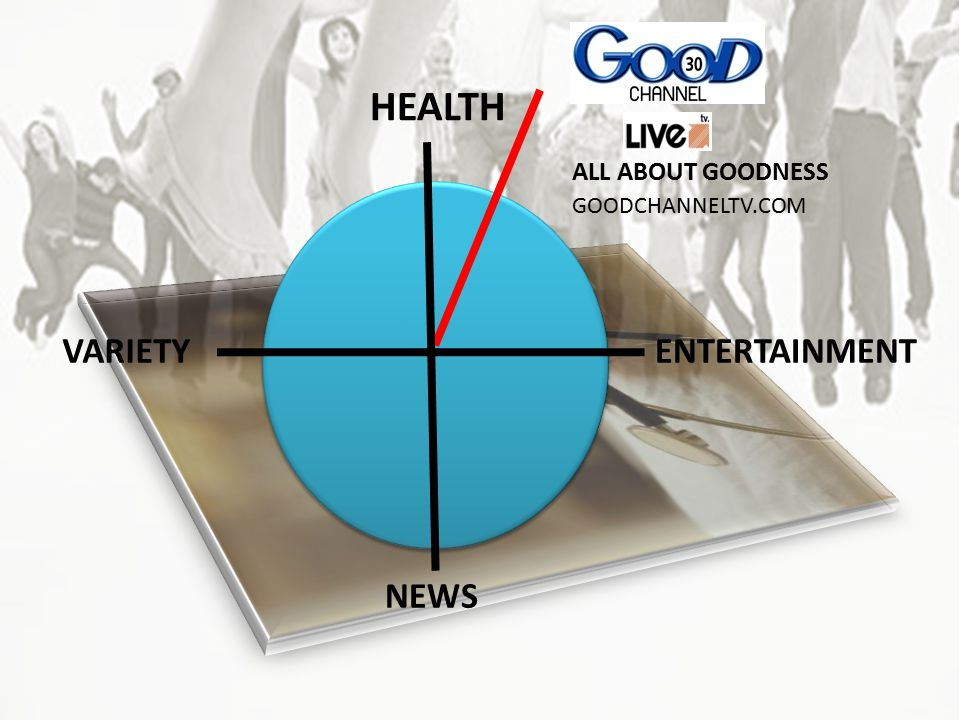 HEALTH ALL ABOUT GOODNESS GOODCHANNELTV.COM VARIETY ENTERTAINMENT NEWS
