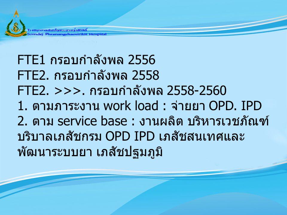 FTE1 กรอบกำลังพล 2556 FTE2. กรอบกำลังพล 2558 FTE2. >>>