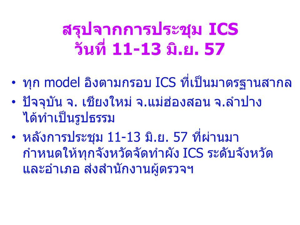 สรุปจากการประชุม ICS วันที่ 11-13 มิ.ย. 57