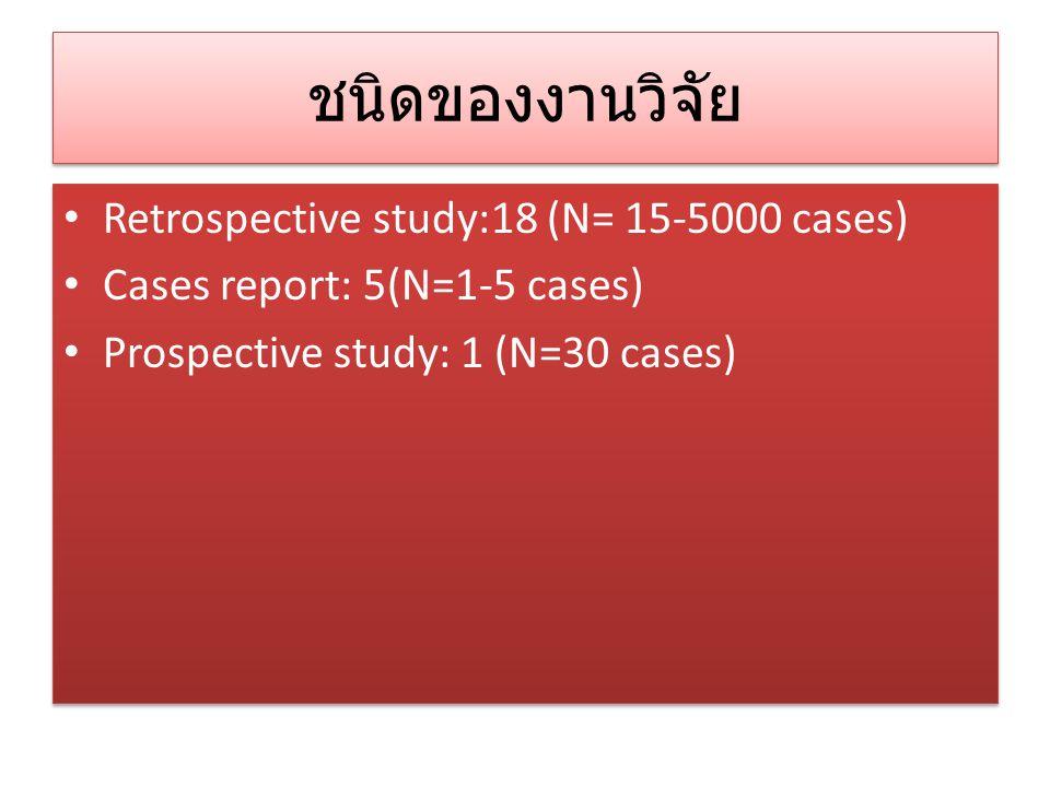 ชนิดของงานวิจัย Retrospective study:18 (N= 15-5000 cases)