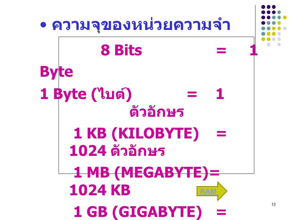 ความจุของหน่วยความจำ 8 Bits = 1 Byte
