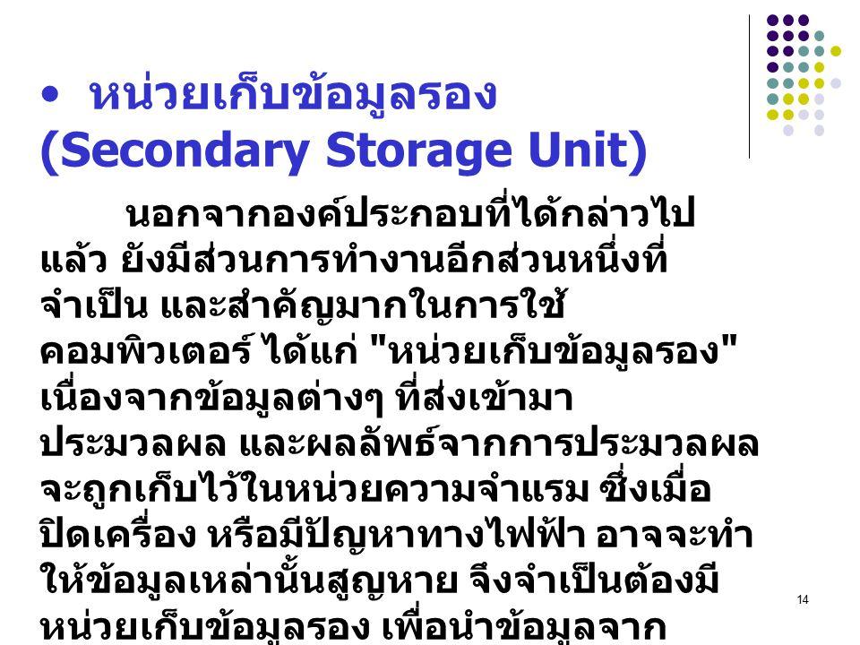 หน่วยเก็บข้อมูลรอง (Secondary Storage Unit)