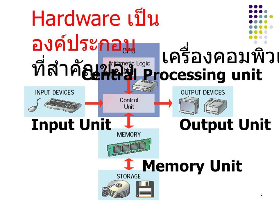 Hardware เป็นองค์ประกอบ ที่สำคัญของ เครื่องคอมพิวเตอร์