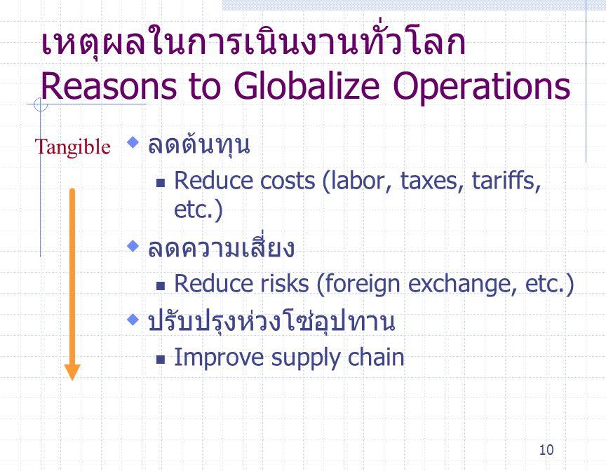 เหตุผลในการเนินงานทั่วโลกReasons to Globalize Operations