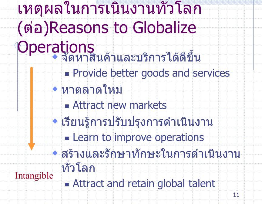 เหตุผลในการเนินงานทั่วโลก (ต่อ)Reasons to Globalize Operations