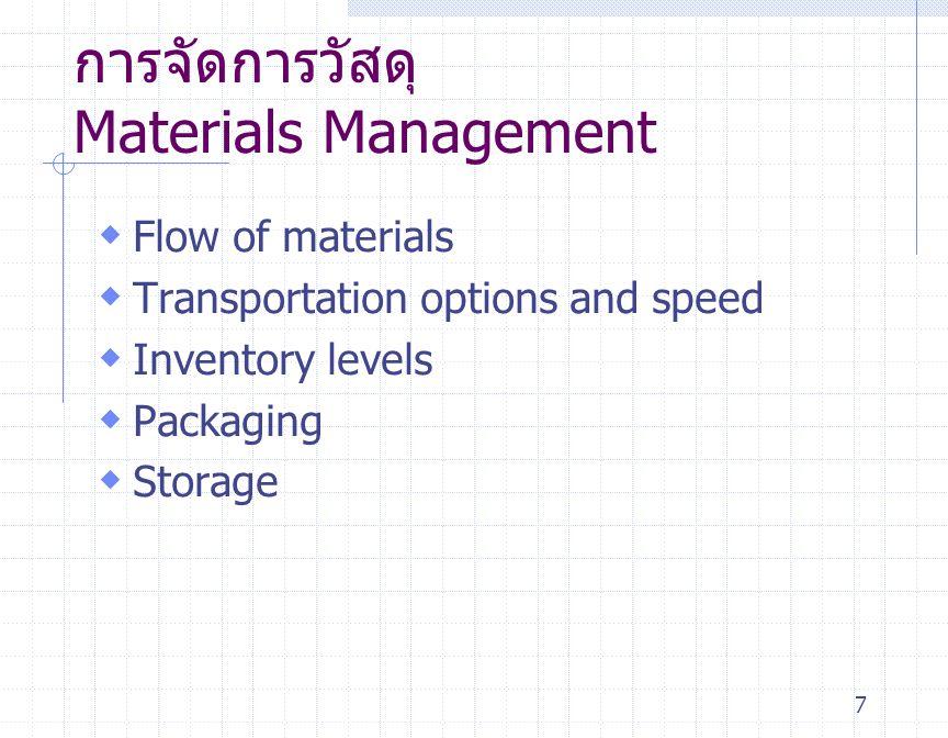 การจัดการวัสดุ Materials Management