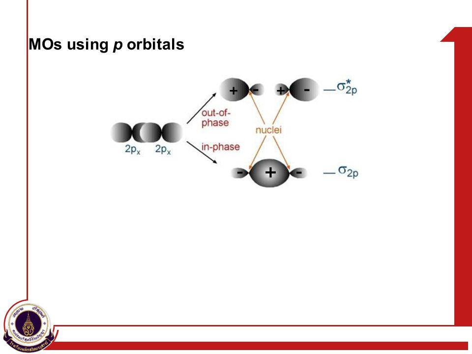 MOs using p orbitals - - + + - + -