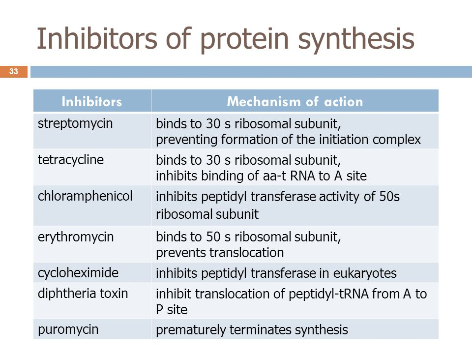 Inhibitors of protein synthesis