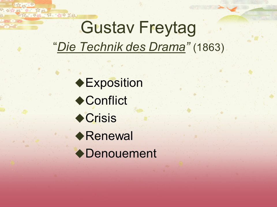 Gustav Freytag Die Technik des Drama (1863)