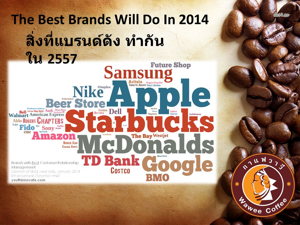 The Best Brands Will Do In 2014