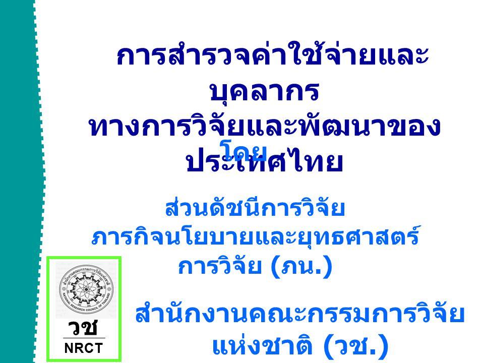 ทางการวิจัยและพัฒนาของประเทศไทย