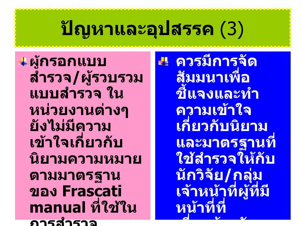 ปัญหาและอุปสรรค (3)