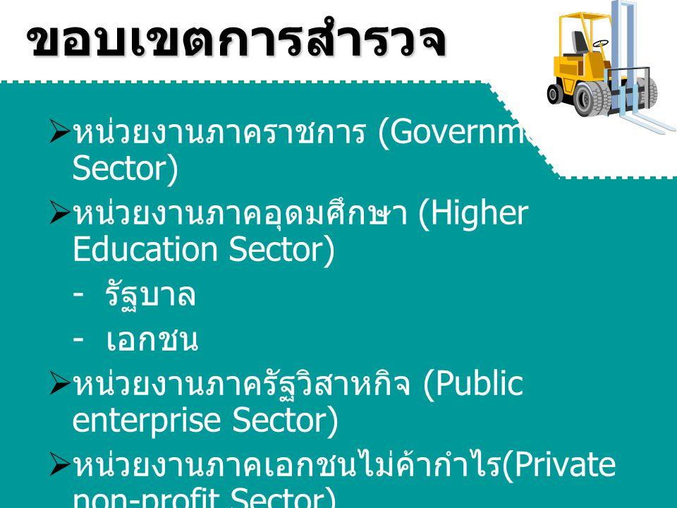 ขอบเขตการสำรวจ หน่วยงานภาคราชการ (Government Sector)
