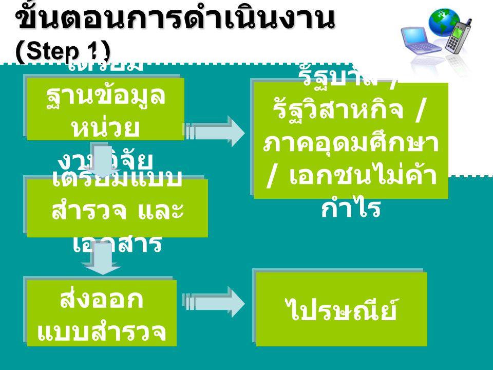 ขั้นตอนการดำเนินงาน (Step 1)
