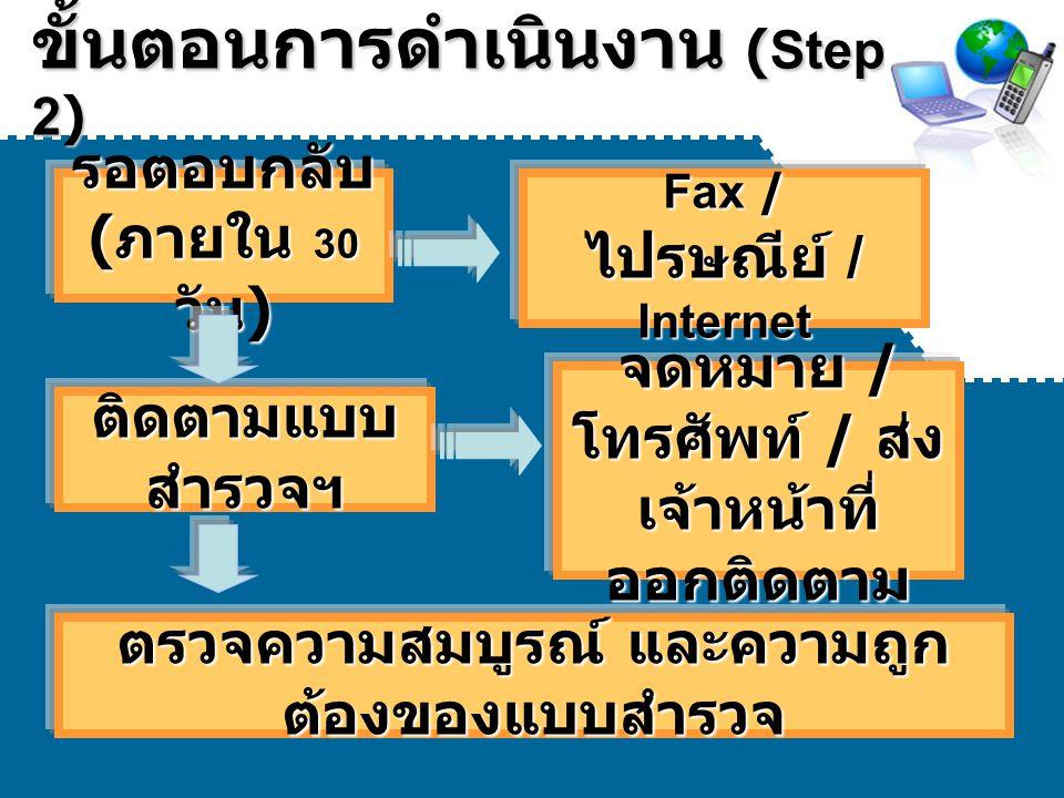 ขั้นตอนการดำเนินงาน (Step 2)