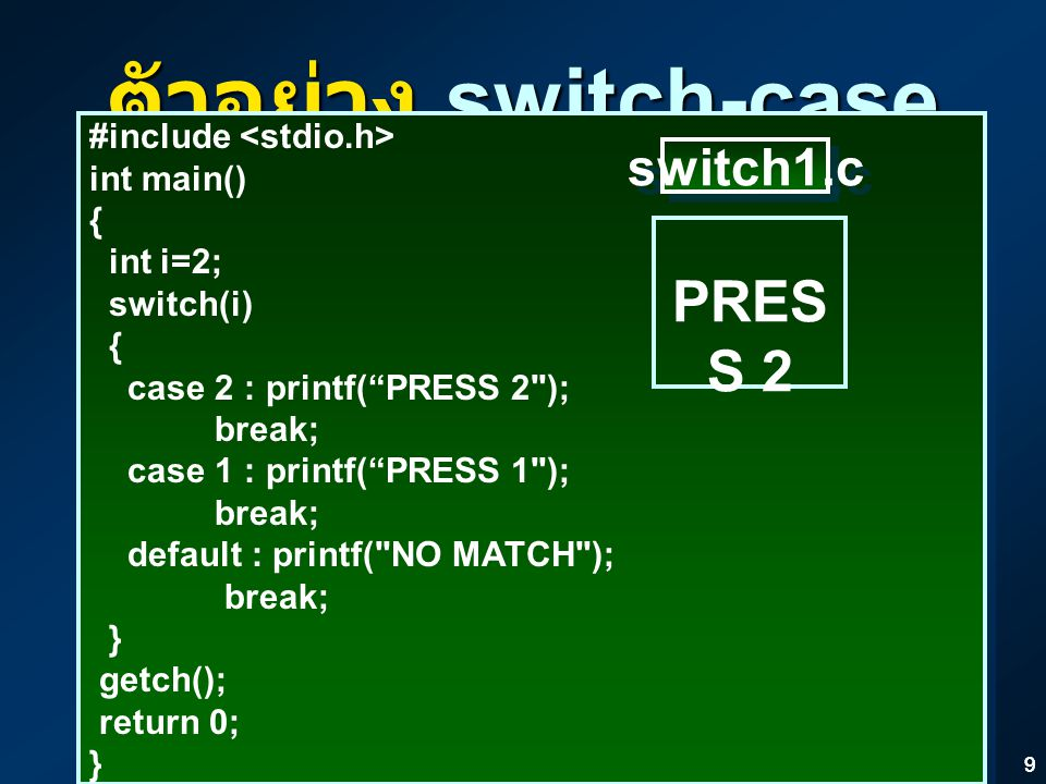 ตัวอย่าง switch-case PRESS 2 switch1.c #include <stdio.h>
