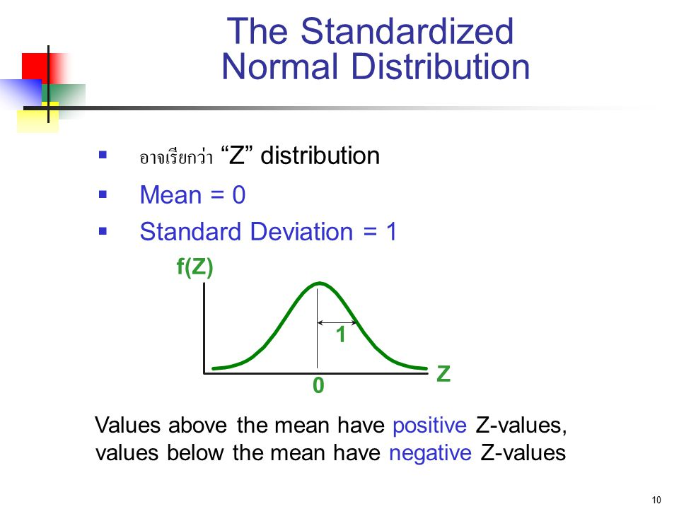 The Standardized Normal Distribution