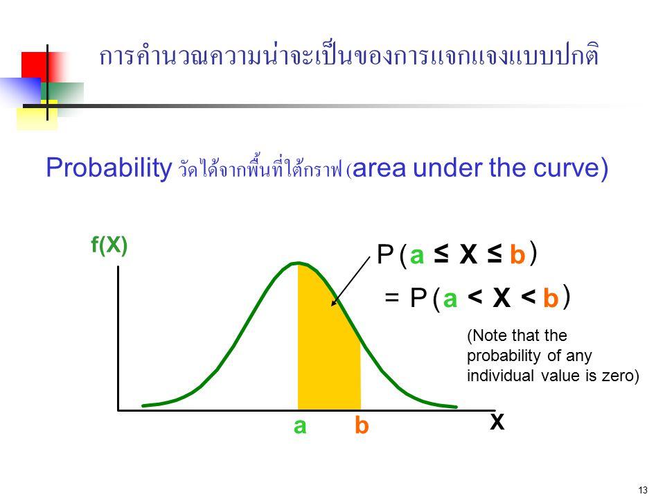 การคำนวณความน่าจะเป็นของการแจกแจงแบบปกติ