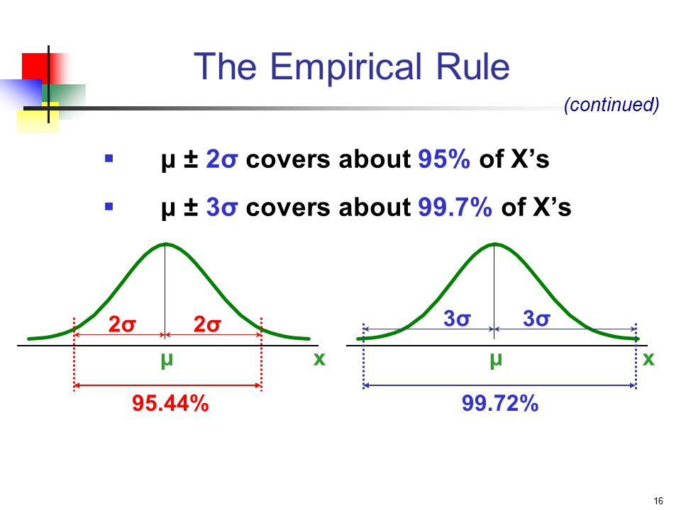 The Empirical Rule μ ± 2σ covers about 95% of X's