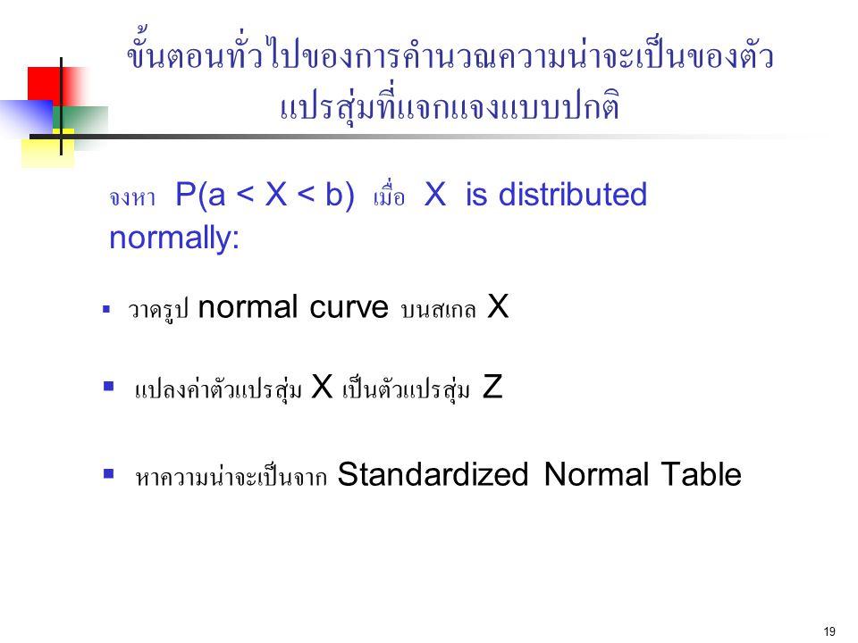 ขั้นตอนทั่วไปของการคำนวณความน่าจะเป็นของตัวแปรสุ่มที่แจกแจงแบบปกติ