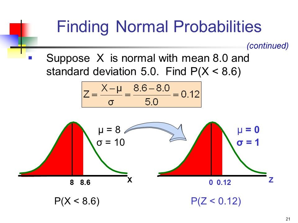 Finding Normal Probabilities